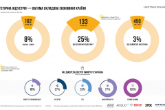 the-infographics-report-energy-of-ukraine-2017-04