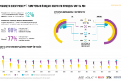 the-infographics-report-energy-of-ukraine-2017-14