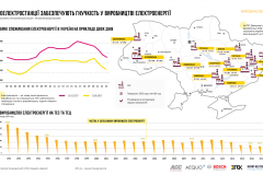 the-infographics-report-energy-of-ukraine-2017-17