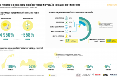 the-infographics-report-energy-of-ukraine-2017-19
