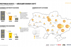 the-infographics-report-energy-of-ukraine-2017-23