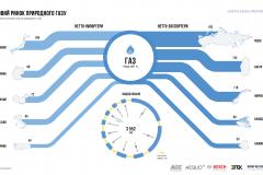 the-infographics-report-energy-of-ukraine-2017-26