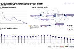 the-infographics-report-energy-of-ukraine-2017-30