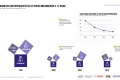 the-infographics-report-energy-of-ukraine-2017-31