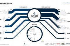 the-infographics-report-energy-of-ukraine-2017-35