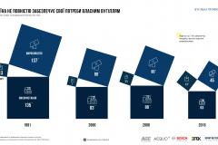 the-infographics-report-energy-of-ukraine-2017-36